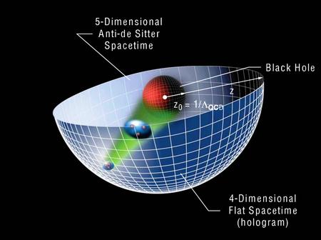 Ştiinţă : Lumea este o hologramă ?